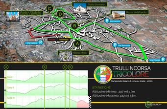 «Trullincorsa Tricolore», chiusura strade sabato 1 settembre