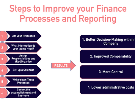 Finance Processes and Reporting for SME's and Startups