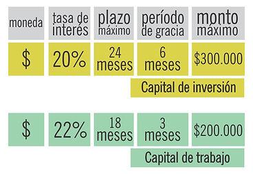 Capital_para_inversión_-_POSTCOVID-19_c