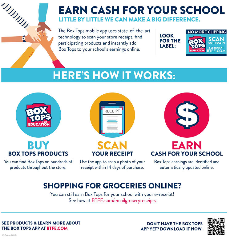 Boxtops Overview2020.jpg