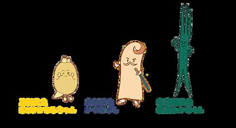 3キャラ紹介.png