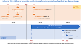Actu-collecte-contrib-form-prof-taxe-apprentissage.png