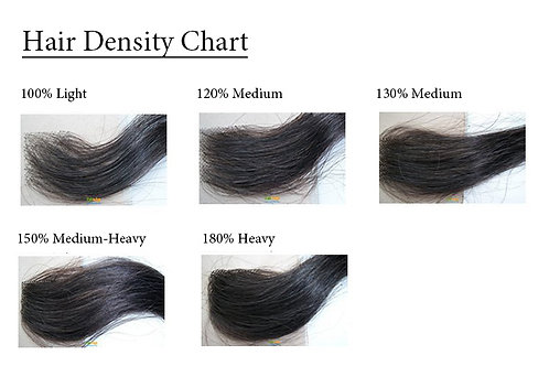 Hair Density %