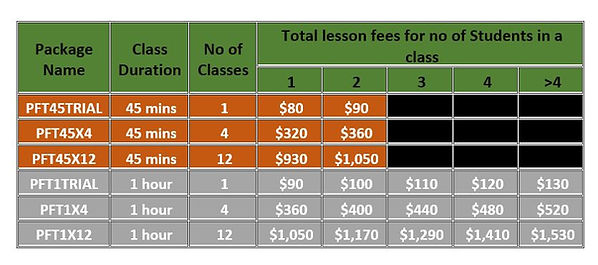 personal trainer fees.JPG