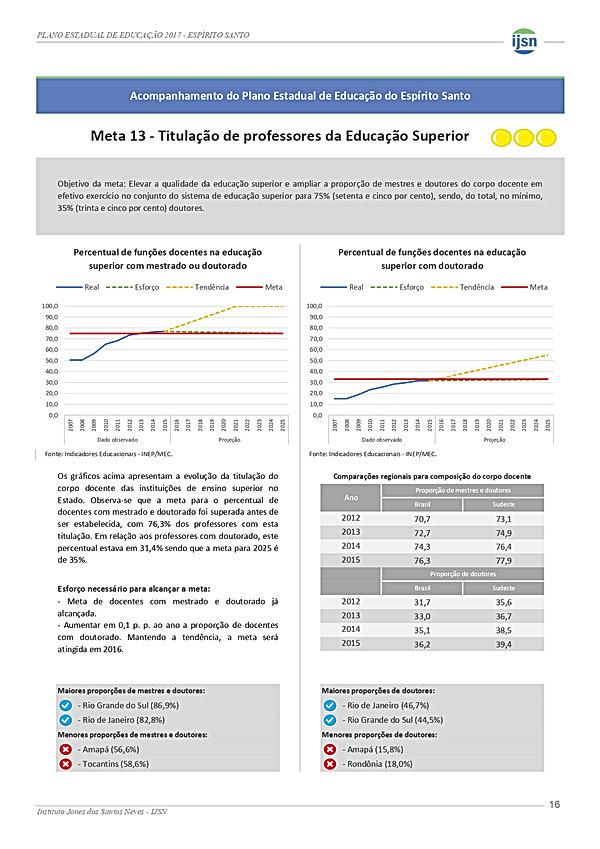 PEE_Espirito_Santo_2017_page-0018.jpg