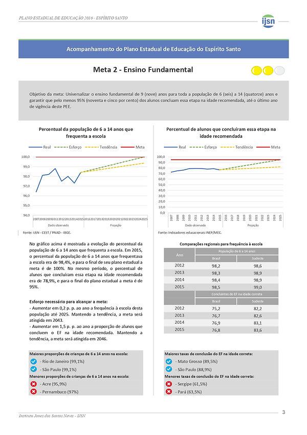 PEE_Espirito_Santo_2017_page-0005.jpg