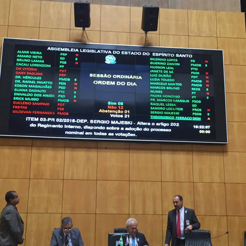 Votação nominal no plenário da ALES