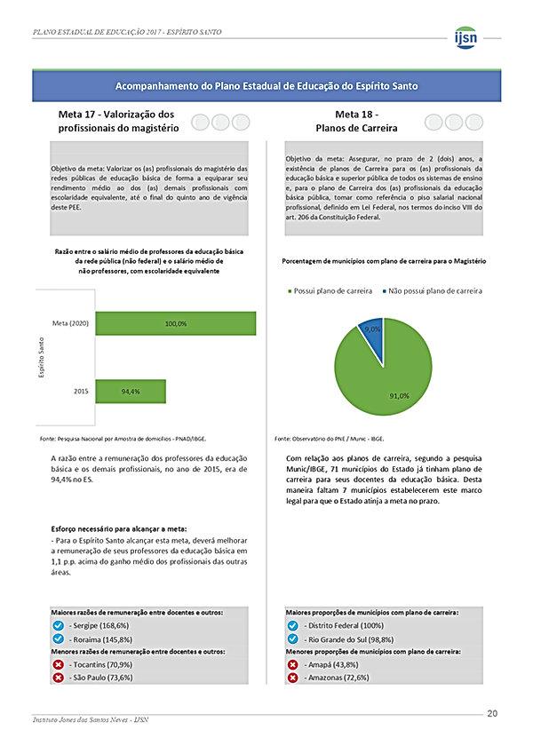 PEE_Espirito_Santo_2017_page-0022.jpg