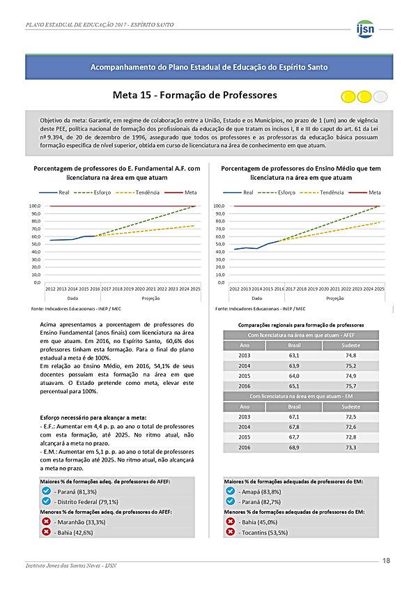 PEE_Espirito_Santo_2017_page-0020.jpg