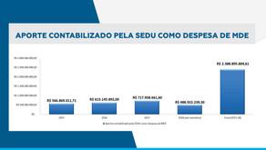 Educação capixaba: rombo supera R$ 2,38 bilhões