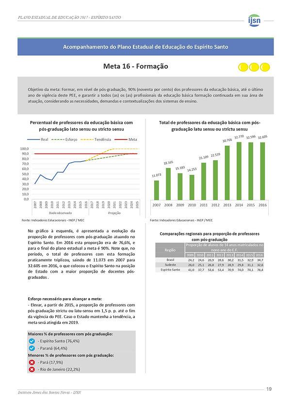 PEE_Espirito_Santo_2017_page-0021.jpg
