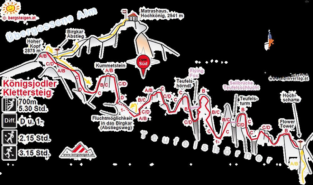 Königsjodler-map