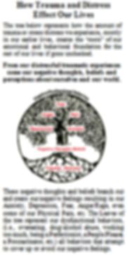 Trauma Tree excerpt