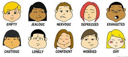 Cartoon figures depicting empty, jealous, nervous, depressed, exhausted, cautious, lonely, confident, worried, and shy