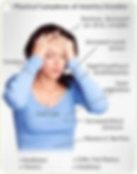 Some physical symptoms of Anxiety disorder