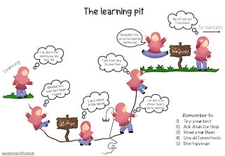 The Learning pit.jpg