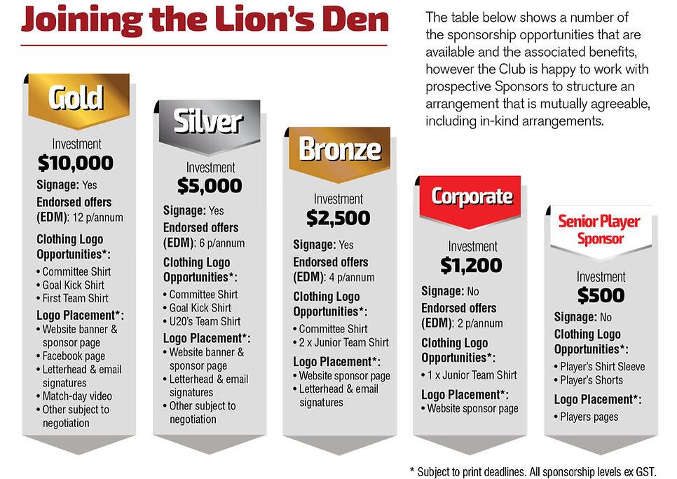 Eastern Lions Sponsorship