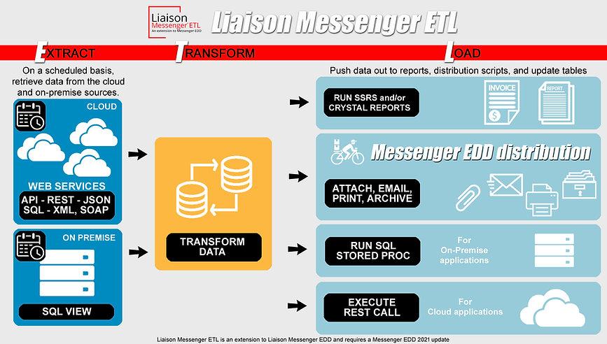 ETL flowchart 1.jpg
