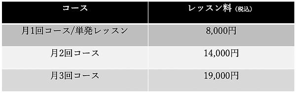 スクリーンショット 2020-02-11 23.34.30.png