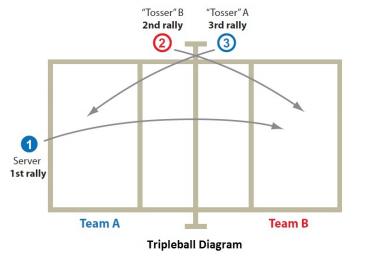 TripleBallDiagram.PNG
