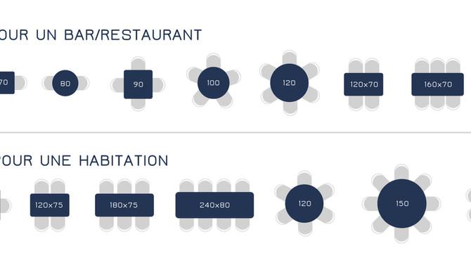 Quelles dimensions de table pour vos réceptions?