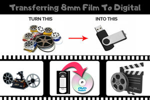 The Single Strategy To Use For Transfer 8mm Film To Digital