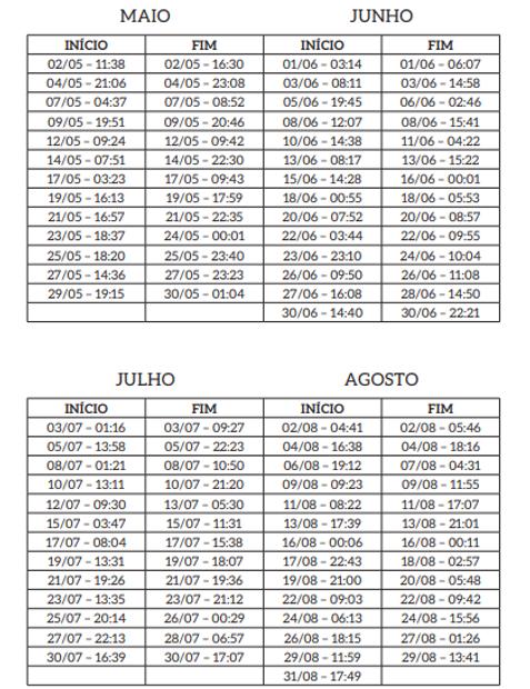 Lua Fora de Curso maio, jun, jul e agost