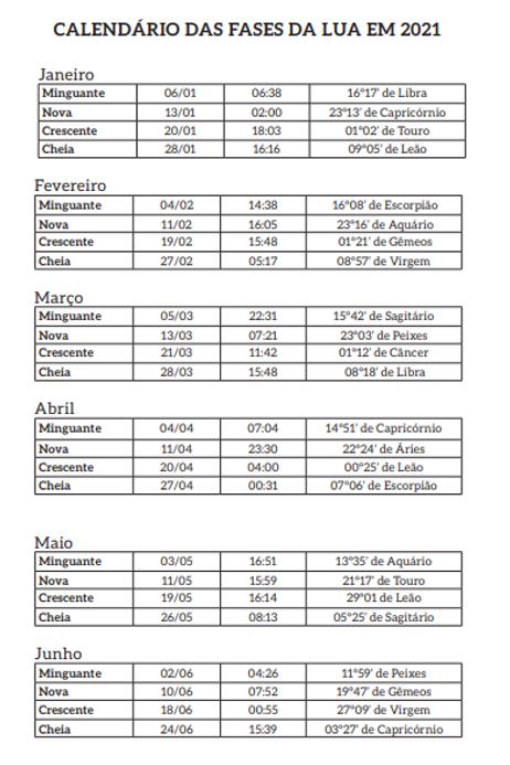 Calendario Fases da  Lua de Jan a Junho.