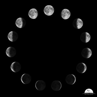 Nodos lunares.png
