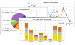 Reporting_Chart