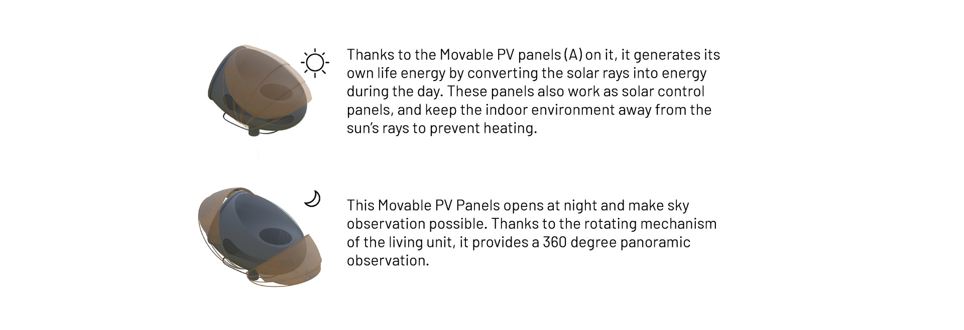 A. Movable PV Panel System