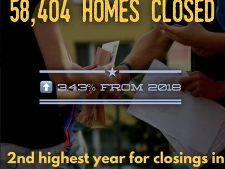 How 2019 set up a bright 2020 for Colorado real estate