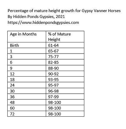 mature gypsy height.JPG