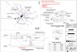 Intake Area Plan
