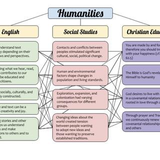 Humanities Chart.jpg