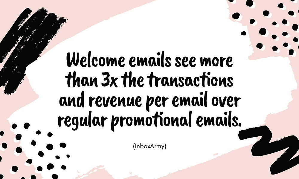 Welcome emails see more than 3x the transactions and revenue per email over regular promotional emails.