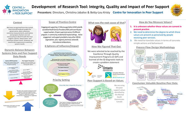 POSTER FINAL Development of Research Too