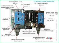 dual-pressure-control.jpg