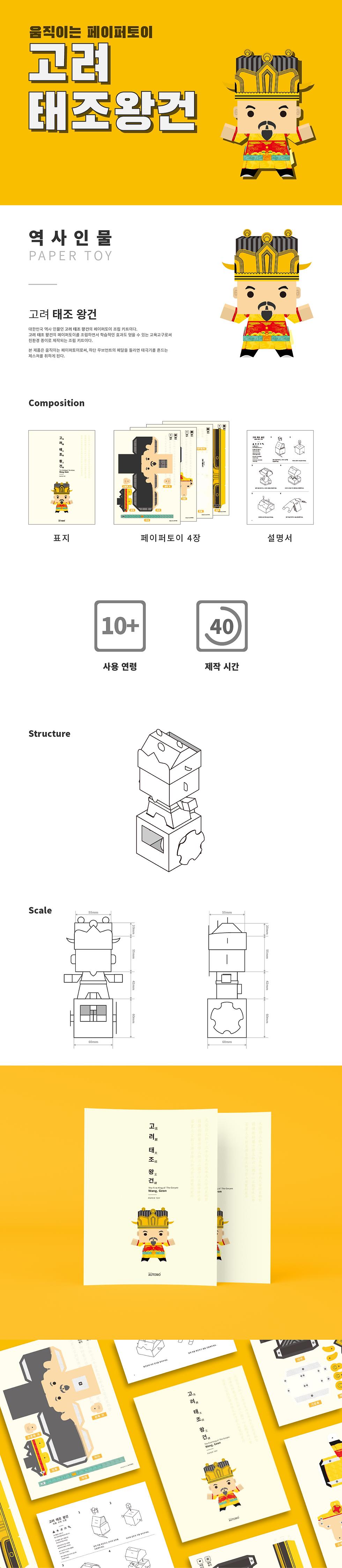 01-04. 고려 태조 왕건_무브먼트_상세페이지.png
