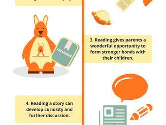 6 Ways Reading Helps Children Succeed [Infographic]