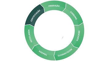 ciclo-ilog.jpg