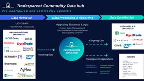 Tradesparent Commodity Data Hub