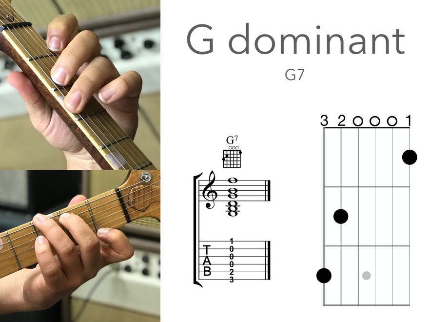 Open Chords G7.png