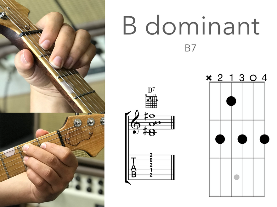 Open Chords B7.png