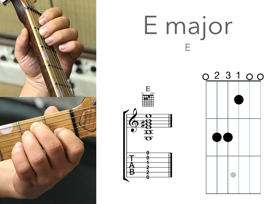 Open Chords E.png