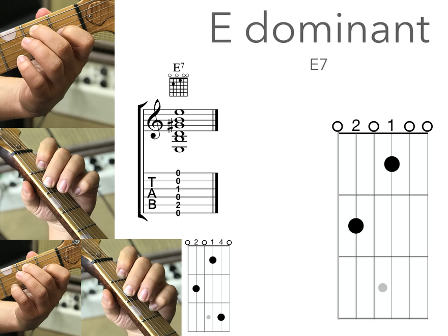 Open Chords E7.png