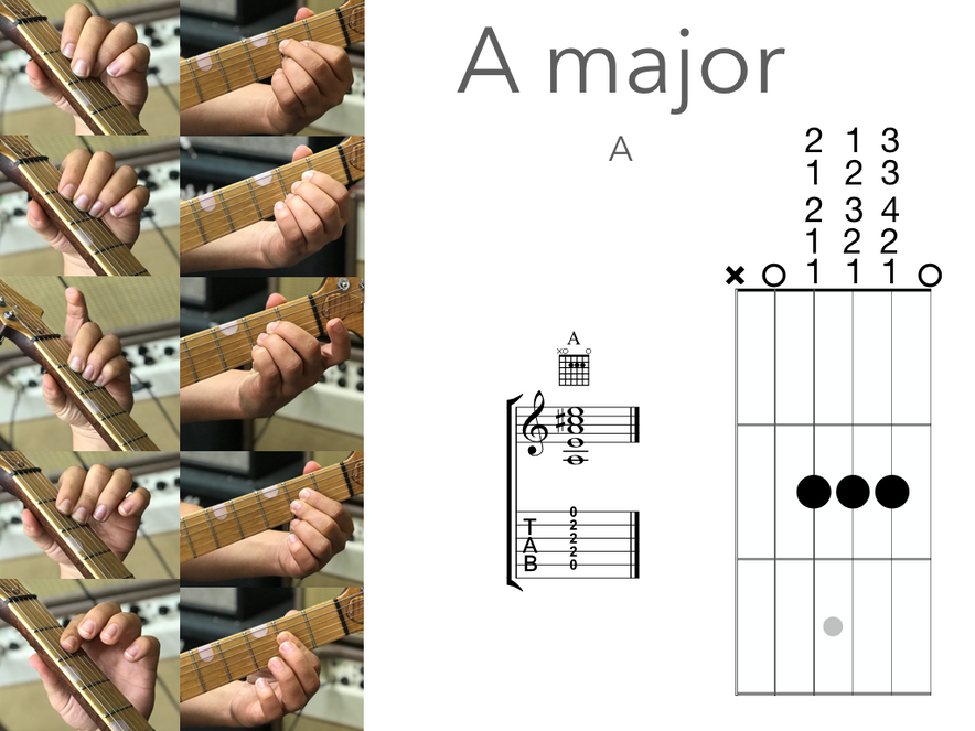 Open Chords A.png