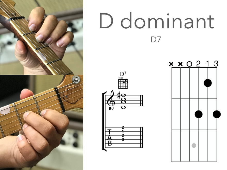 Open Chords D7.png