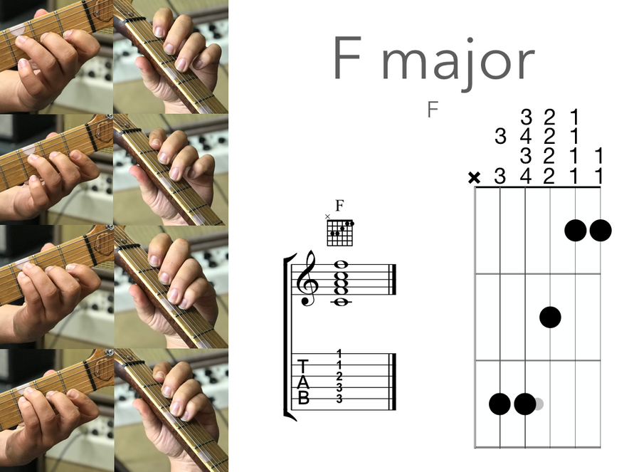 Open Chords F.png