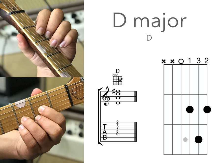 Open Chords D.png
